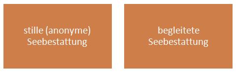 Die zwei Arten der Seebestattung in der Übersicht