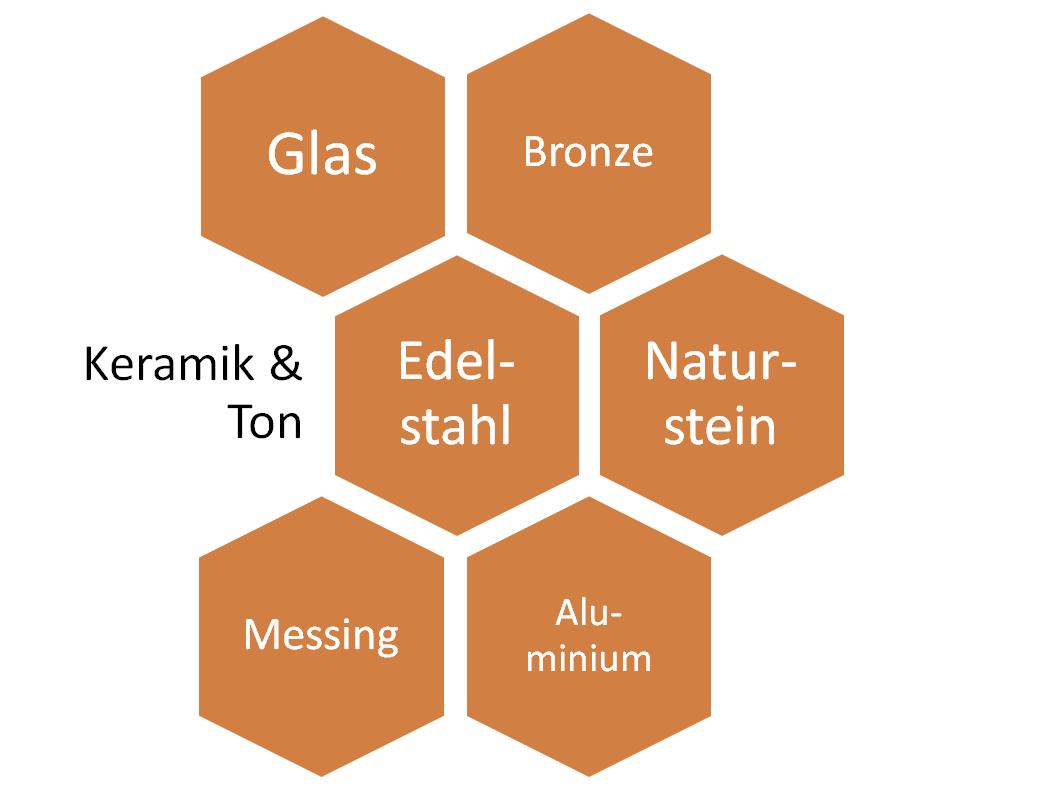 Materialen aus denen Grabvasen bestehen können