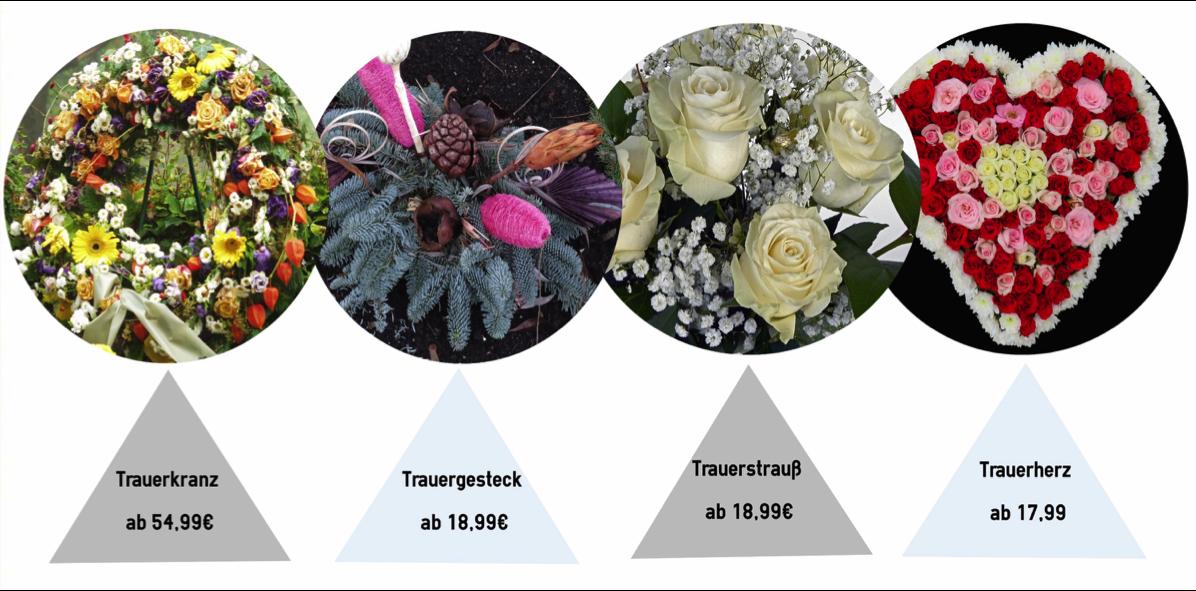 Übersicht für Blumen zur Beerdigung