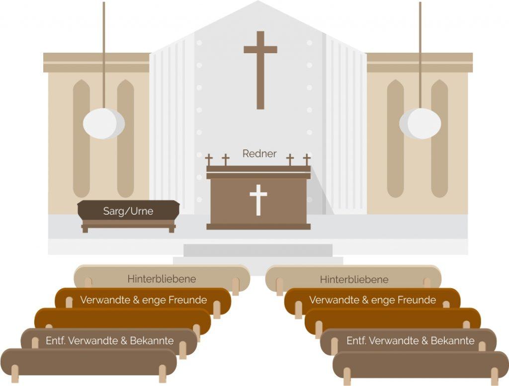 Sitzordnung und Sitzplan für die Trauerfeier - Wer sittz wo?