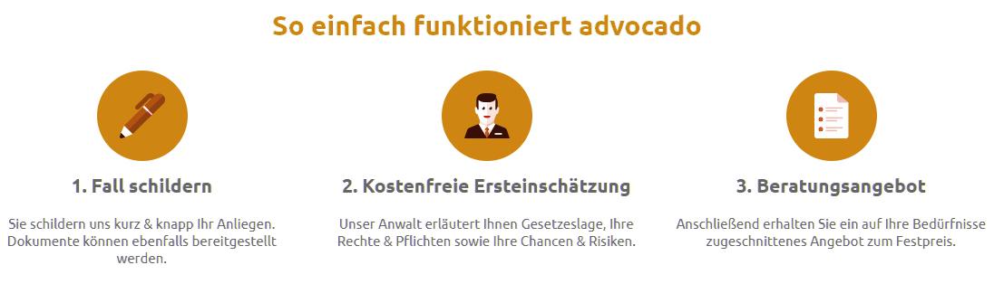 Advocado-Anwalt-Online-Rechtsberatung